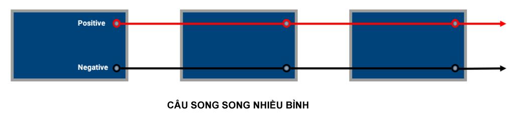Cách câu nhiều bình song song
